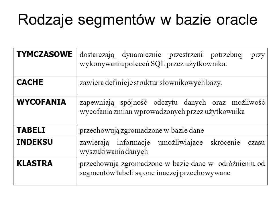 Rodzaje segmentów w bazie oracle TYMCZASOWE dostarczają dynamicznie przestrzeni potrzebnej przy wykonywaniu poleceń SQL przez użytkownika. CACHE zawie