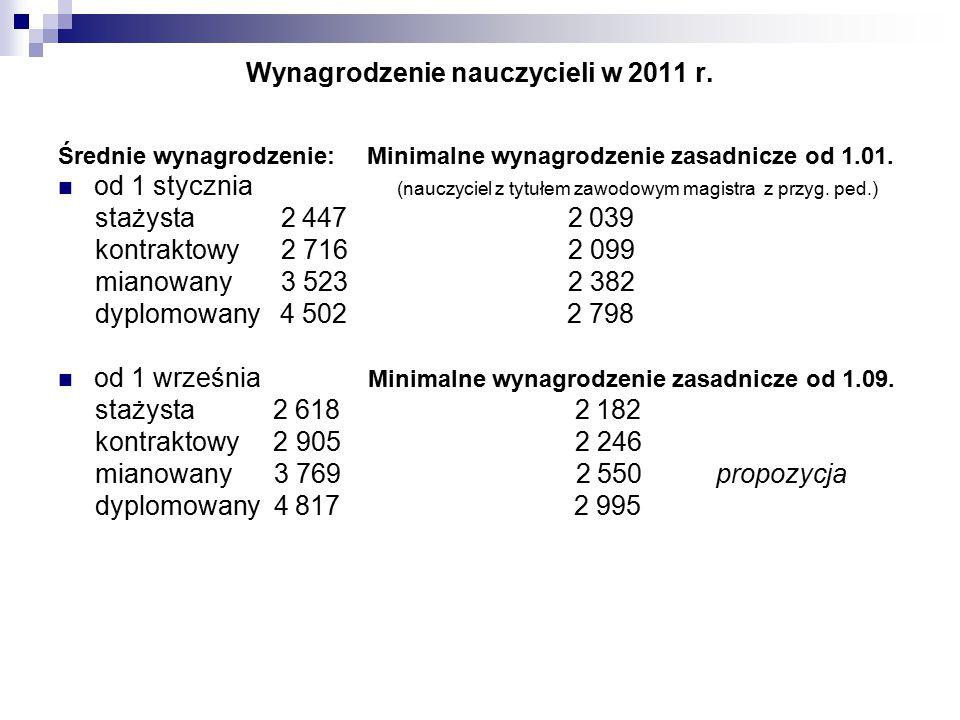 Wynagrodzenie nauczycieli w 2011 r. Średnie wynagrodzenie: Minimalne wynagrodzenie zasadnicze od 1.01. od 1 stycznia (nauczyciel z tytułem zawodowym m