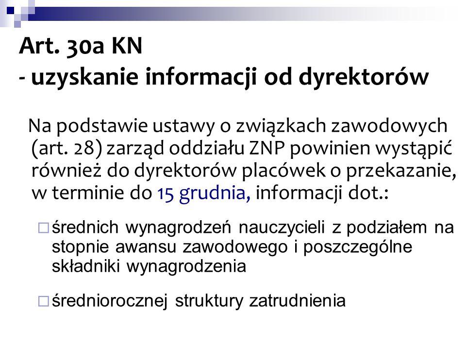 Art. 30a KN - uzyskanie informacji od dyrektorów Na podstawie ustawy o związkach zawodowych (art. 28) zarząd oddziału ZNP powinien wystąpić również do