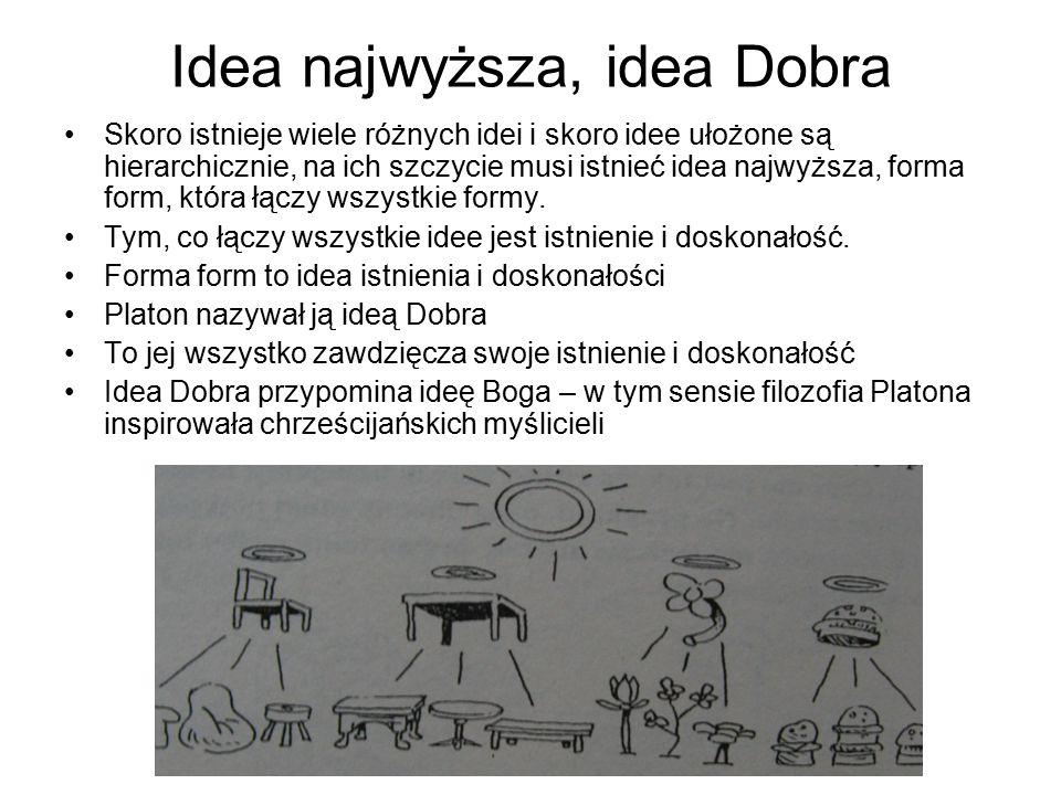 Idea najwyższa, idea Dobra Skoro istnieje wiele różnych idei i skoro idee ułożone są hierarchicznie, na ich szczycie musi istnieć idea najwyższa, form