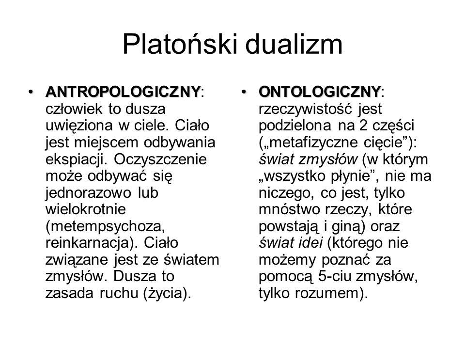 Platoński dualizm ANTROPOLOGICZNYANTROPOLOGICZNY: człowiek to dusza uwięziona w ciele. Ciało jest miejscem odbywania ekspiacji. Oczyszczenie może odby