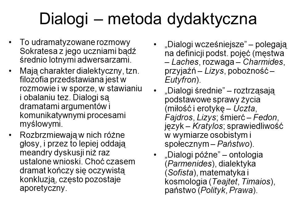 Dialogi – metoda dydaktyczna To udramatyzowane rozmowy Sokratesa z jego uczniami bądź średnio lotnymi adwersarzami. Mają charakter dialektyczny, tzn.
