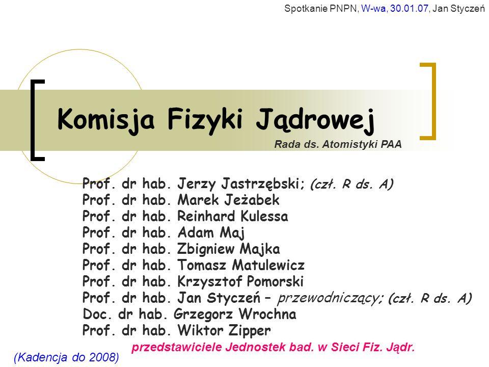 Komisja Fizyki Jądrowej Prof.dr hab. Jerzy Jastrzębski; (czł.