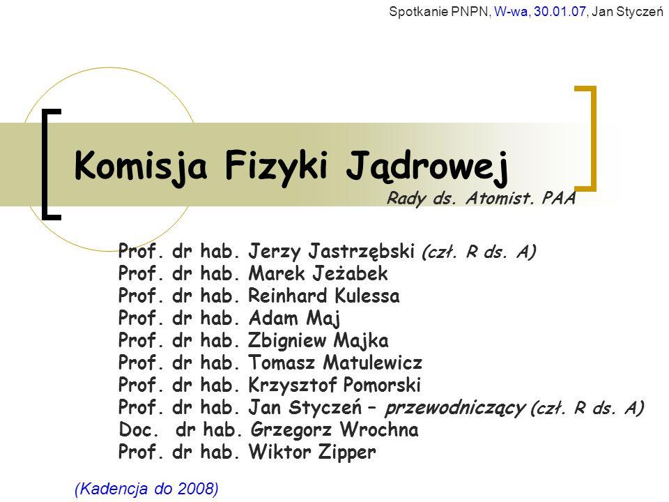 Komisja Fizyki Jądrowej Prof.dr hab. Jerzy Jastrzębski (czł.