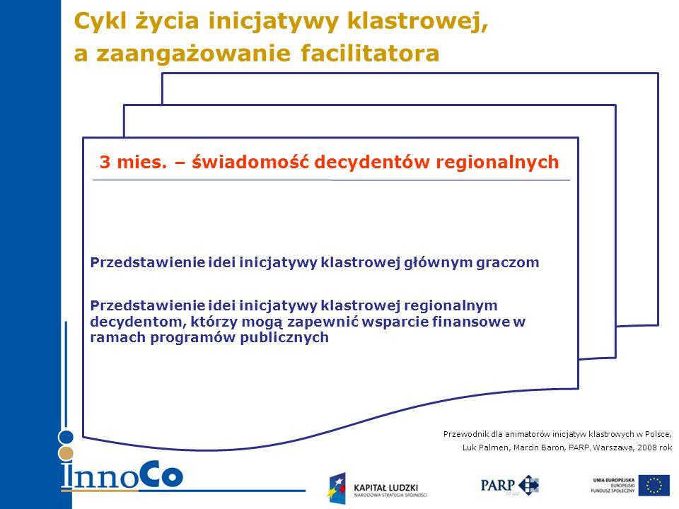 Przedstawienie idei inicjatywy klastrowej głównym graczom Przedstawienie idei inicjatywy klastrowej regionalnym decydentom, którzy mogą zapewnić wsparcie finansowe w ramach programów publicznych 3 mies.