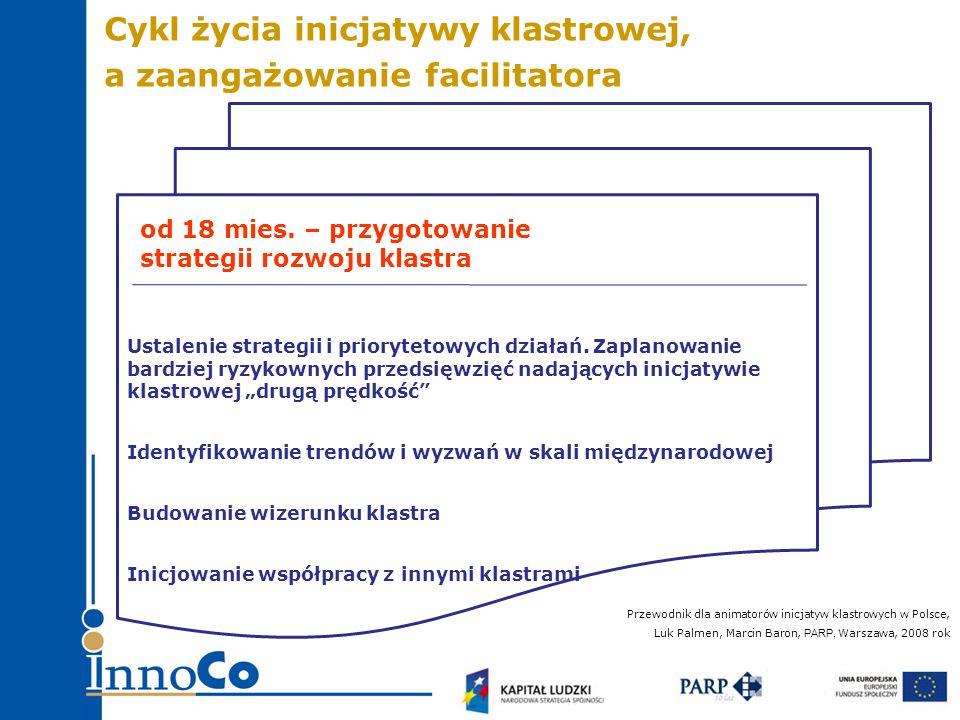 Ustalenie strategii i priorytetowych działań.