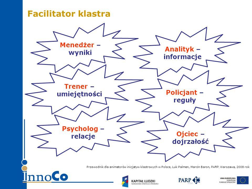 Określenie obszarów działań (3 do 6 obszarów) Określenie i priorytetyzowanie listy działań, w tym działań pilotażowych, które można uruchomić w krótkim okresie czasu Zidentyfikowanie strategicznych punktów zwrotnych 6-12 mies.