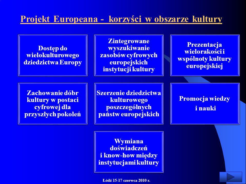 Łódź 15-17 czerwca 2010 r. Od 11 grudnia 2009 roku w ramach Europejskiej Biblioteki Cyfrowej Europeana http://europeana.eu/ dostępne są zasoby kilkudz