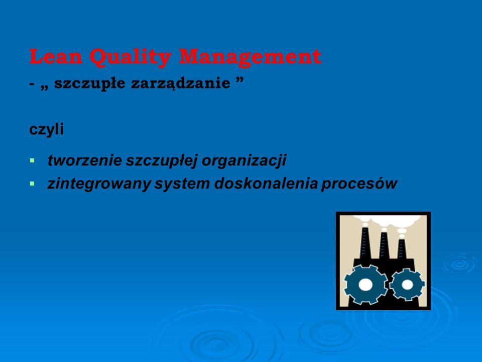 """Lean Quality Management - """" szczupłe zarządzanie czyli   tworzenie szczupłej organizacji   zintegrowany system doskonalenia procesów"""