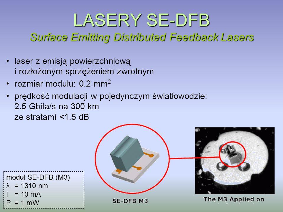 LASERY SE-DFB Surface Emitting Distributed Feedback Lasers laser z emisją powierzchniową i rozłożonym sprzężeniem zwrotnym rozmiar modułu: 0.2 mm 2 pr