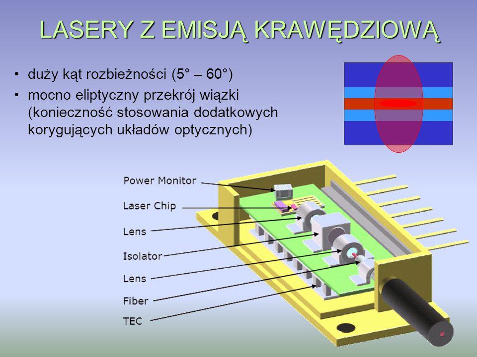 LASERY Z EMISJĄ KRAWĘDZIOWĄ duży kąt rozbieżności (5° – 60°) mocno eliptyczny przekrój wiązki (konieczność stosowania dodatkowych korygujących układów