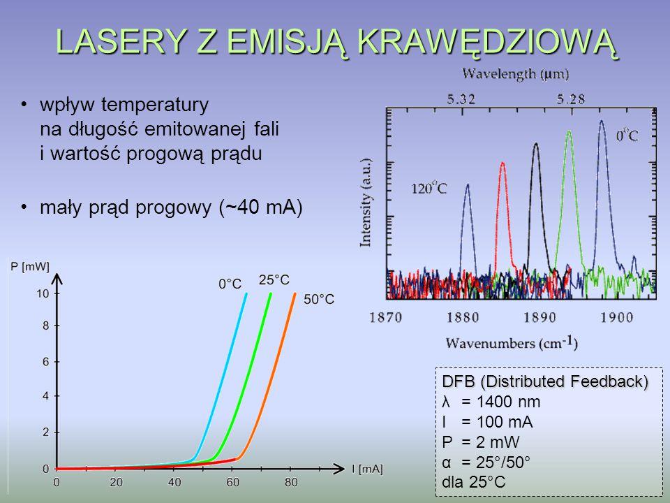 LASERY Z EMISJĄ KRAWĘDZIOWĄ wpływ temperatury na długość emitowanej fali i wartość progową prądu mały prąd progowy (~40 mA) DFB (Distributed Feedback)
