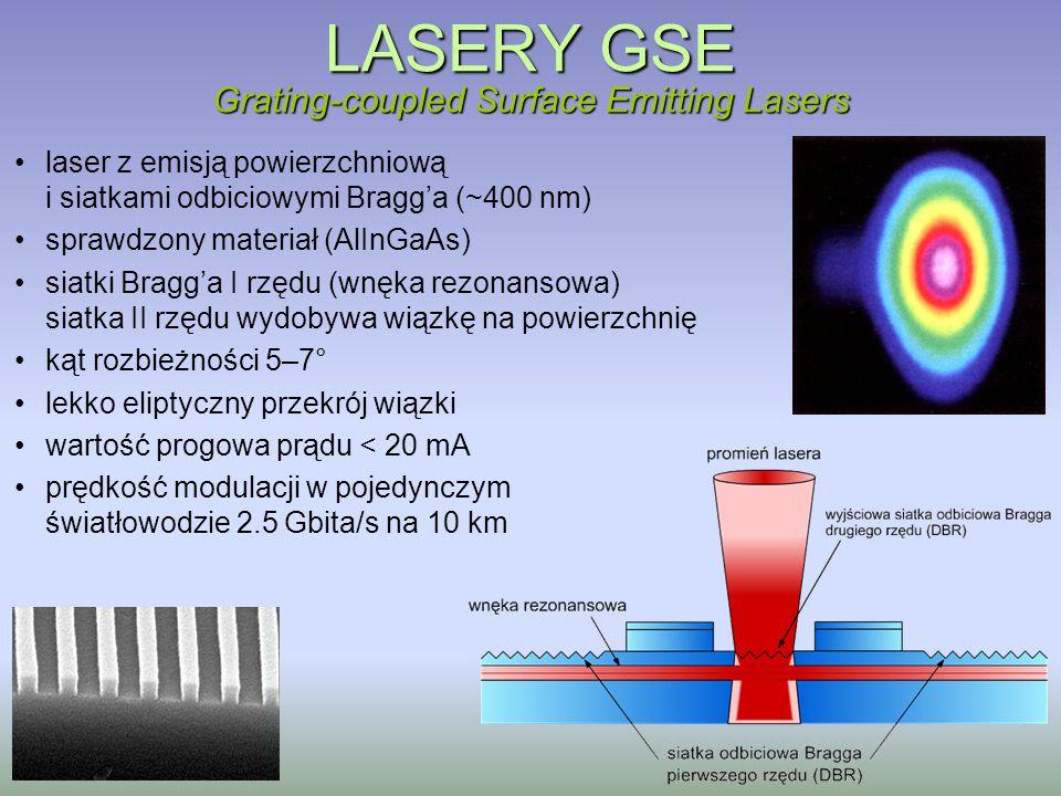 LASERY GSE Grating-coupled Surface Emitting Lasers laser z emisją powierzchniową i siatkami odbiciowymi Bragg'a (~400 nm) sprawdzony materiał (AlInGaA