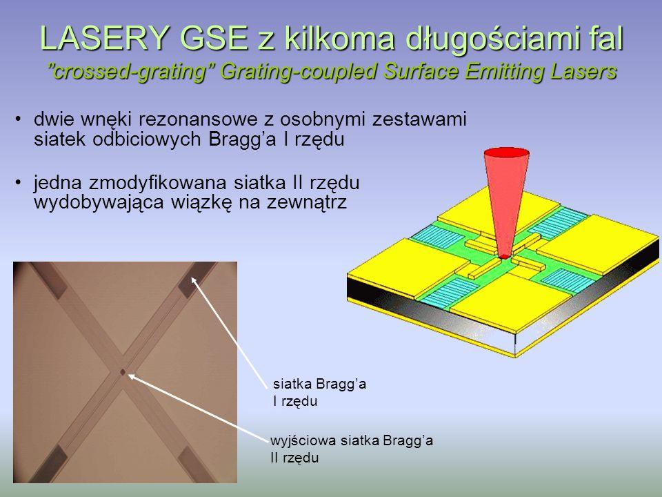 """LASERY GSE z kilkoma długościami fal """"crossed-grating"""" Grating-coupled Surface Emitting Lasers dwie wnęki rezonansowe z osobnymi zestawami siatek odbi"""