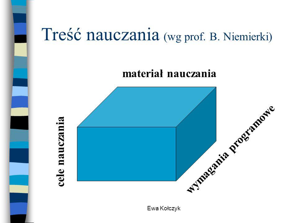 Ewa Kołczyk Treść nauczania (wg prof. B. Niemierki) materiał nauczania cele nauczania wymagania programowe