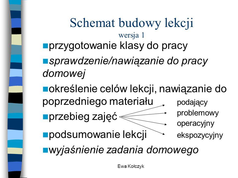 Ewa Kołczyk Schemat budowy lekcji wersja 1 przygotowanie klasy do pracy sprawdzenie/nawiązanie do pracy domowej określenie celów lekcji, nawiązanie do