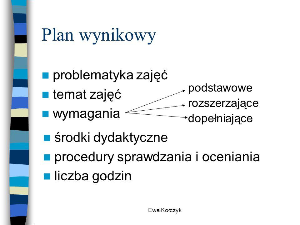 Ewa Kołczyk Plan wynikowy problematyka zajęć temat zajęć wymagania środki dydaktyczne procedury sprawdzania i oceniania liczba godzin podstawowe rozsz
