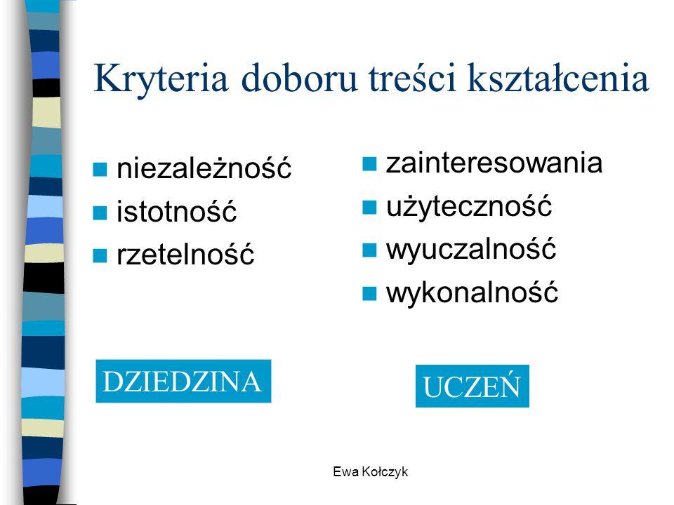 Ewa Kołczyk Treść nauczania (wg prof.B.