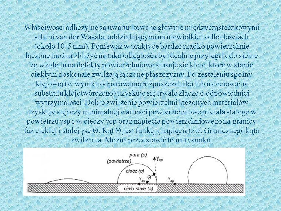 Właściwości adhezyjne są uwarunkowane głównie międzycząsteczkowymi siłami van der Wasala, oddziałującymi na niewielkich odległościach (około 10-5 mm).