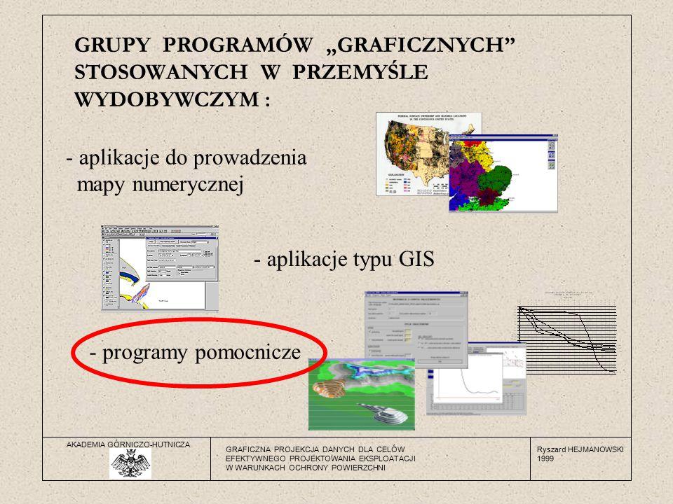 """AKADEMIA GÓRNICZO-HUTNICZA Ryszard HEJMANOWSKI 1999 GRAFICZNA PROJEKCJA DANYCH DLA CELÓW EFEKTYWNEGO PROJEKTOWANIA EKSPLOATACJI W WARUNKACH OCHRONY POWIERZCHNI GRUPY PROGRAMÓW """"GRAFICZNYCH STOSOWANYCH W PRZEMYŚLE WYDOBYWCZYM : - aplikacje typu GIS - programy pomocnicze - aplikacje do prowadzenia mapy numerycznej"""