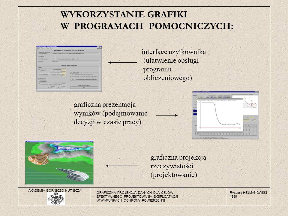 AKADEMIA GÓRNICZO-HUTNICZA Ryszard HEJMANOWSKI 1999 GRAFICZNA PROJEKCJA DANYCH DLA CELÓW EFEKTYWNEGO PROJEKTOWANIA EKSPLOATACJI W WARUNKACH OCHRONY POWIERZCHNI WYKORZYSTANIE GRAFIKI W PROGRAMACH POMOCNICZYCH: interface użytkownika (ułatwienie obsługi programu obliczeniowego) graficzna prezentacja wyników (podejmowanie decyzji w czasie pracy) graficzna projekcja rzeczywistości (projektowanie)