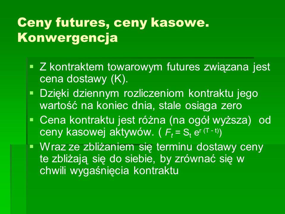 Ceny futures, ceny kasowe. Konwergencja   Z kontraktem towarowym futures związana jest cena dostawy (K).   Dzięki dziennym rozliczeniom kontraktu