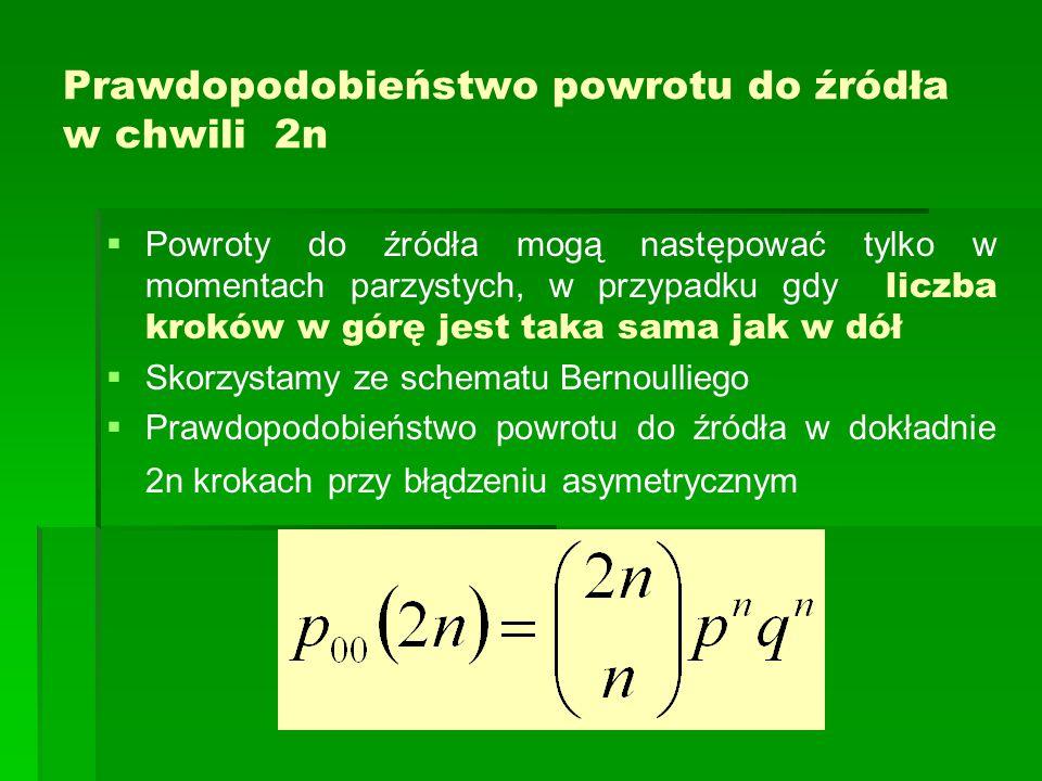 Prawdopodobieństwo powrotu do źródła w chwili 2n   Powroty do źródła mogą następować tylko w momentach parzystych, w przypadku gdy liczba kroków w górę jest taka sama jak w dół   Skorzystamy ze schematu Bernoulliego   Prawdopodobieństwo powrotu do źródła w dokładnie 2n krokach przy błądzeniu asymetrycznym