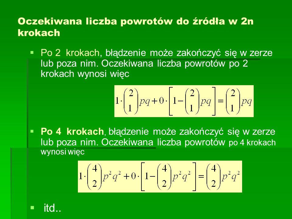 Oczekiwana liczba powrotów do źródła w 2n krokach   Po 2 krokach, błądzenie może zakończyć się w zerze lub poza nim.