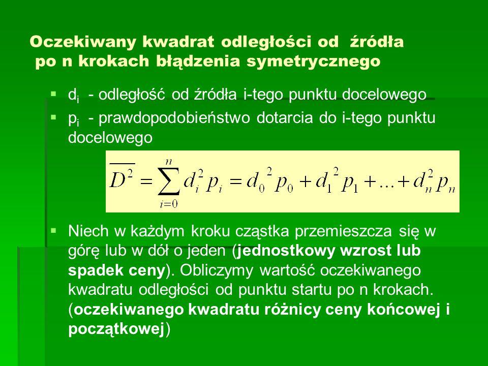 Oczekiwany kwadrat odległości od źródła po n krokach błądzenia symetrycznego   d i - odległość od źródła i-tego punktu docelowego   p i - prawdopo
