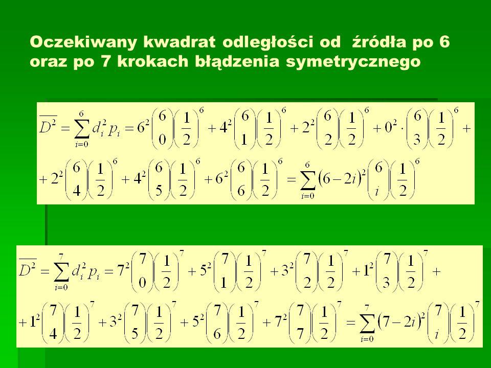 Oczekiwany kwadrat odległości od źródła po 6 oraz po 7 krokach błądzenia symetrycznego