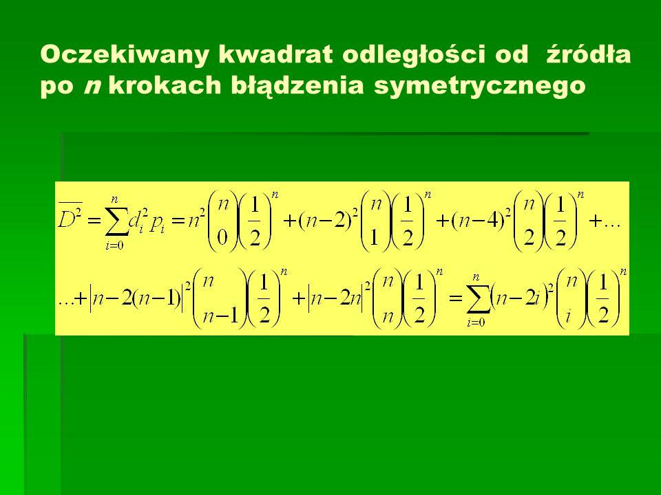 Oczekiwany kwadrat odległości od źródła po n krokach błądzenia symetrycznego