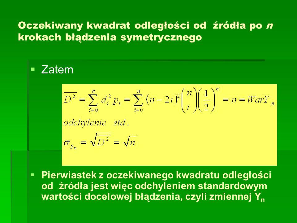 Oczekiwany kwadrat odległości od źródła po n krokach błądzenia symetrycznego   Zatem   Pierwiastek z oczekiwanego kwadratu odległości od źródła jest więc odchyleniem standardowym wartości docelowej błądzenia, czyli zmiennej Y n