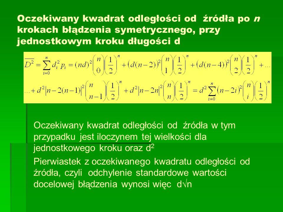 Oczekiwany kwadrat odległości od źródła po n krokach błądzenia symetrycznego, przy jednostkowym kroku długości d Oczekiwany kwadrat odległości od źród