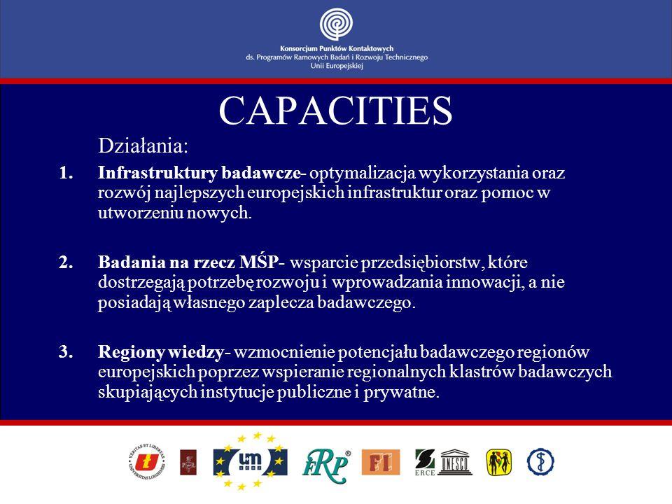 CAPACITIES Działania: 1.Infrastruktury badawcze- optymalizacja wykorzystania oraz rozwój najlepszych europejskich infrastruktur oraz pomoc w utworzeni