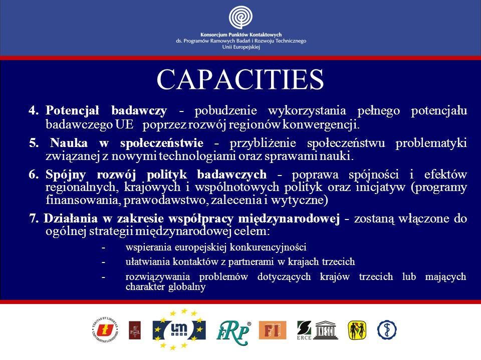 CAPACITIES 4.Potencjał badawczy - pobudzenie wykorzystania pełnego potencjału badawczego UE poprzez rozwój regionów konwergencji. 5. Nauka w społeczeń