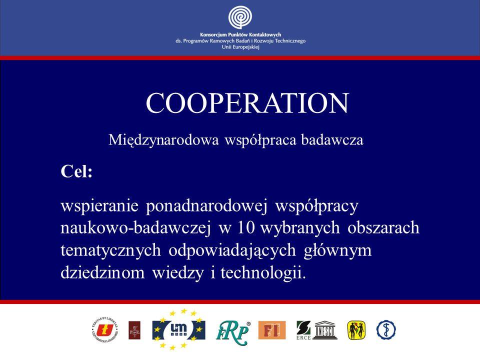 COOPERATION Międzynarodowa współpraca badawcza Cel: wspieranie ponadnarodowej współpracy naukowo-badawczej w 10 wybranych obszarach tematycznych odpow