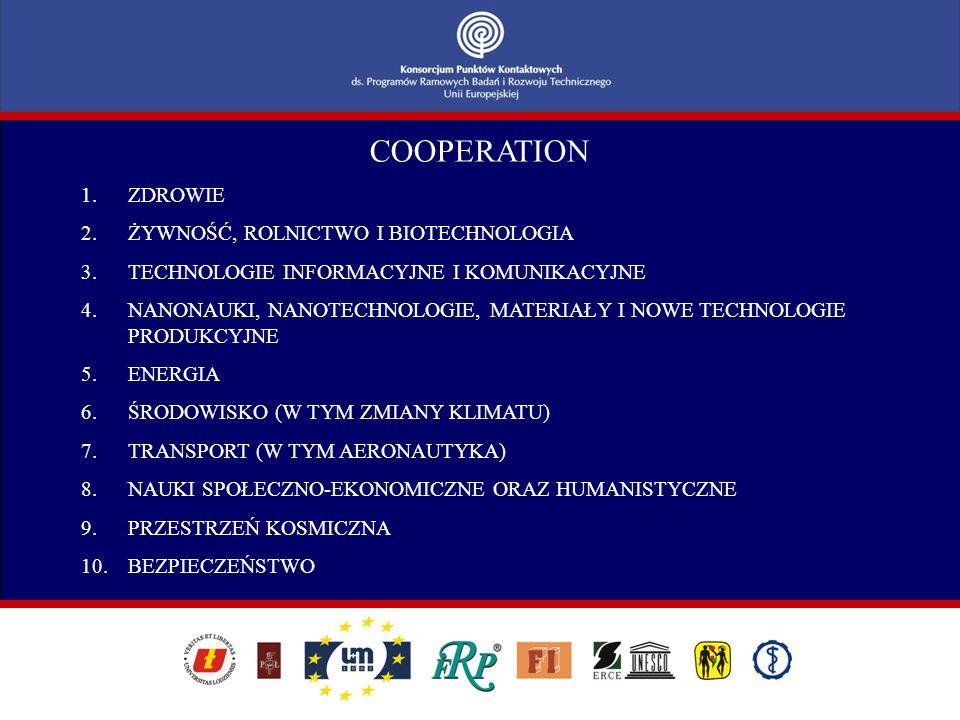 COOPERATION 1.ZDROWIE 2.ŻYWNOŚĆ, ROLNICTWO I BIOTECHNOLOGIA 3.TECHNOLOGIE INFORMACYJNE I KOMUNIKACYJNE 4.NANONAUKI, NANOTECHNOLOGIE, MATERIAŁY I NOWE