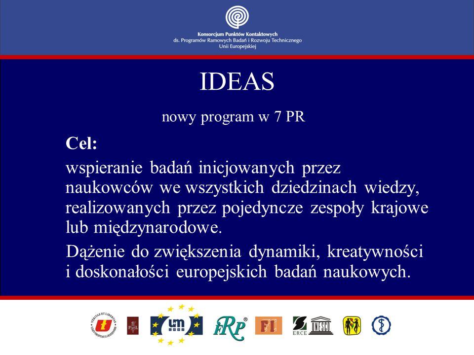 IDEAS nowy program w 7 PR Cel: wspieranie badań inicjowanych przez naukowców we wszystkich dziedzinach wiedzy, realizowanych przez pojedyncze zespoły
