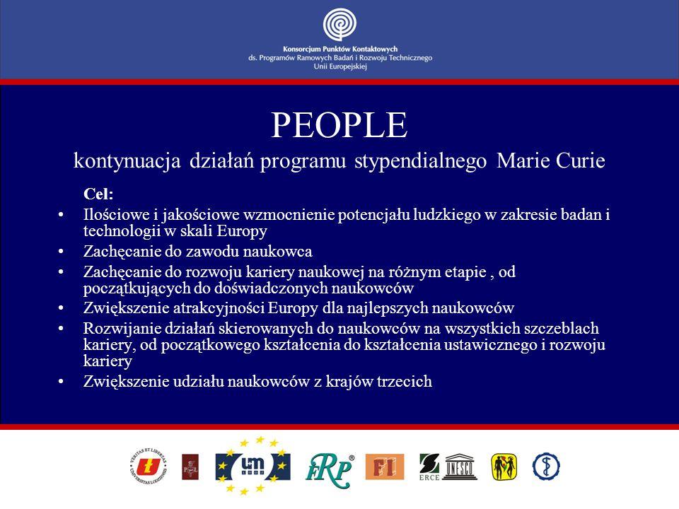PEOPLE kontynuacja działań programu stypendialnego Marie Curie Cel: Ilościowe i jakościowe wzmocnienie potencjału ludzkiego w zakresie badan i technol