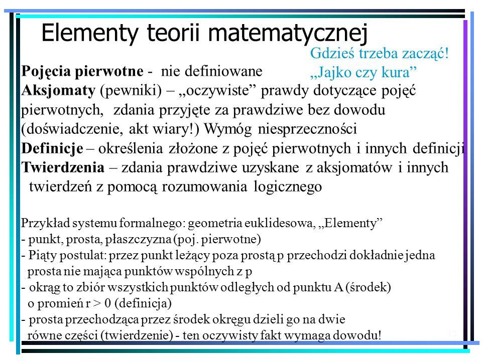 """12 Elementy teorii matematycznej Pojęcia pierwotne - nie definiowane Aksjomaty (pewniki) – """"oczywiste prawdy dotyczące pojęć pierwotnych, zdania przyjęte za prawdziwe bez dowodu (doświadczenie, akt wiary!) Wymóg niesprzeczności Definicje – określenia złożone z pojęć pierwotnych i innych definicji Twierdzenia – zdania prawdziwe uzyskane z aksjomatów i innych twierdzeń z pomocą rozumowania logicznego Przykład systemu formalnego: geometria euklidesowa, """"Elementy - punkt, prosta, płaszczyzna (poj."""