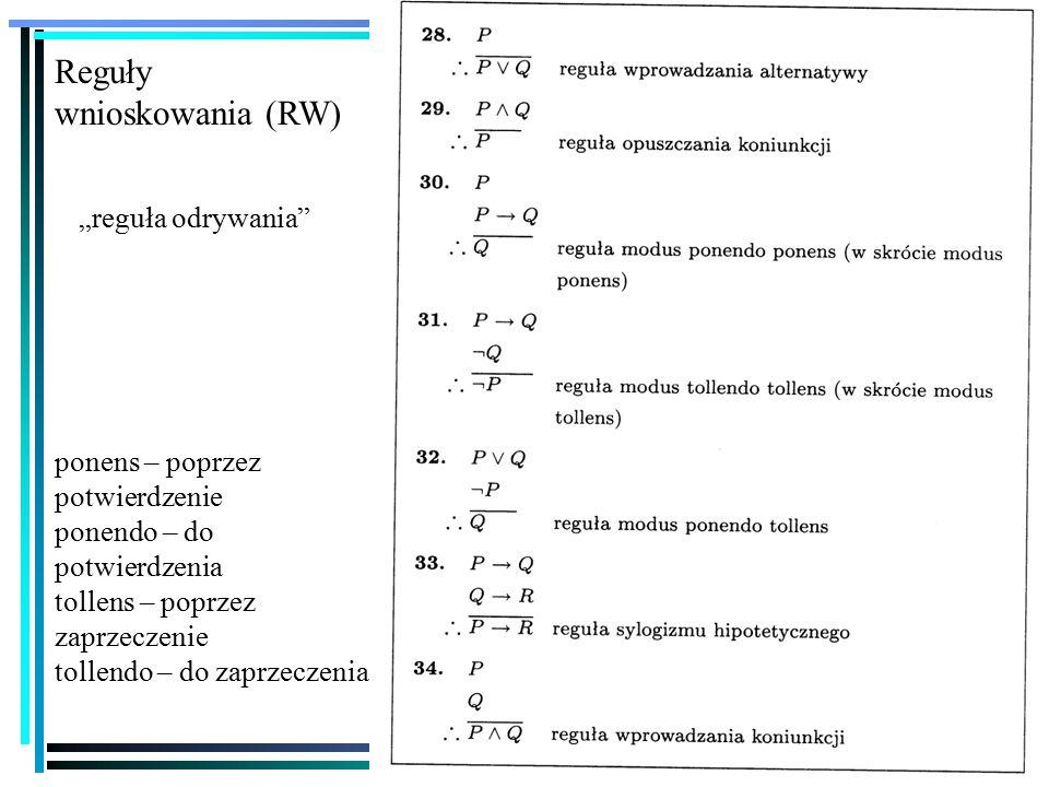 """25 Reguły wnioskowania (RW) ponens – poprzez potwierdzenie ponendo – do potwierdzenia tollens – poprzez zaprzeczenie tollendo – do zaprzeczenia """"reguła odrywania"""