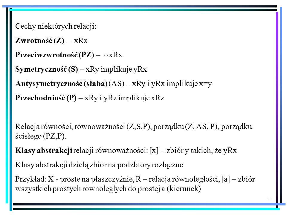36 Cechy niektórych relacji: Zwrotność (Z) – xRx Przeciwzwrotność (PZ) – ~xRx Symetryczność (S) – xRy implikuje yRx Antysymetryczność (słaba) (AS) – xRy i yRx implikuje x=y Przechodniość (P) – xRy i yRz implikuje xRz Relacja równości, równoważności (Z,S,P), porządku (Z, AS, P), porządku ścisłego (PZ,P).