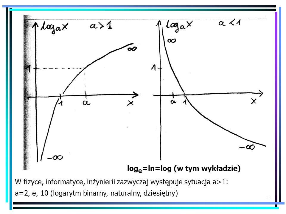 43 W fizyce, informatyce, inżynierii zazwyczaj występuje sytuacja a>1: a=2, e, 10 (logarytm binarny, naturalny, dziesiętny) log e =ln=log (w tym wykładzie)