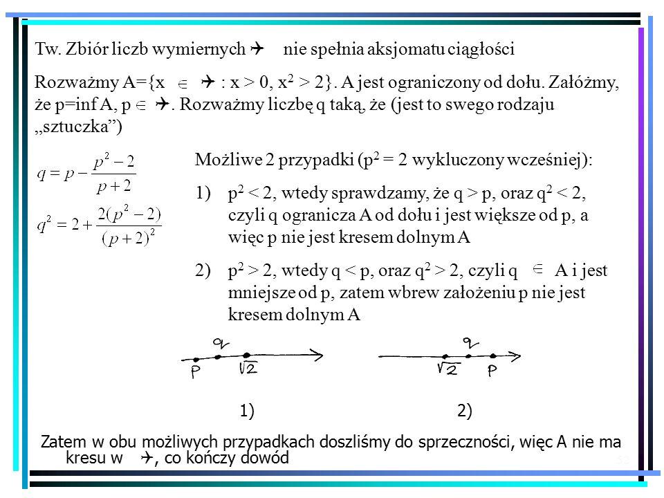 52 Tw.Zbiór liczb wymiernych Q nie spełnia aksjomatu ciągłości Rozważmy A={x Q : x > 0, x 2 > 2}.
