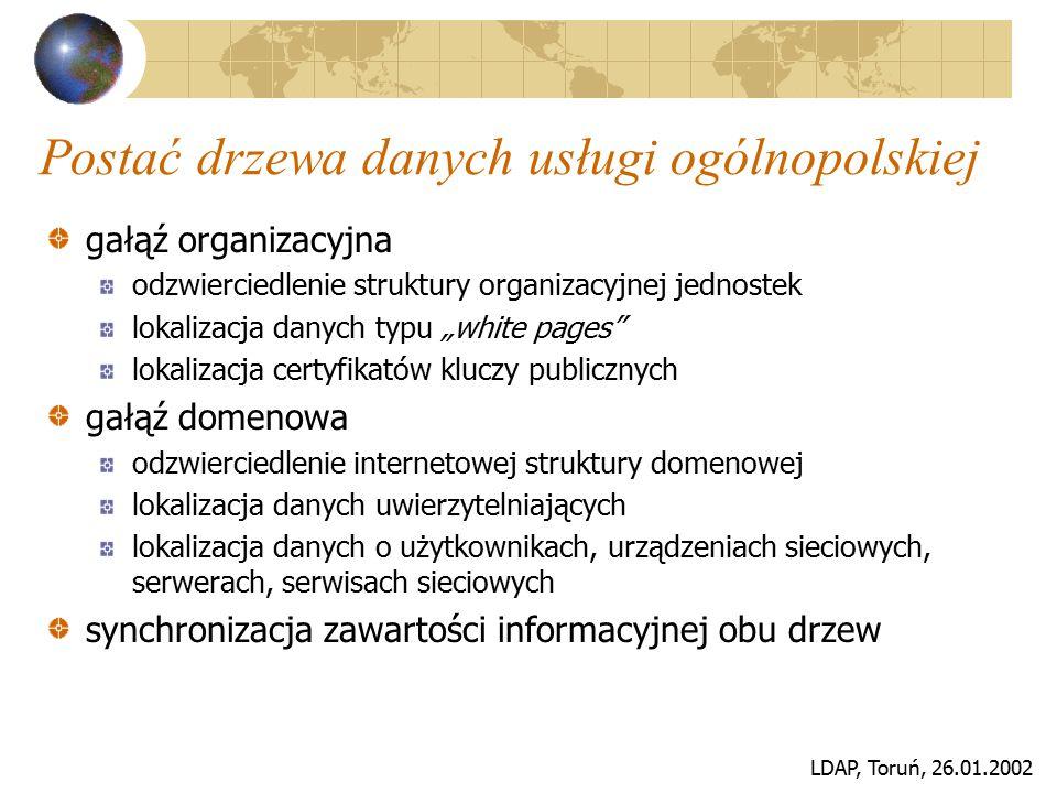 LDAP, Toruń, 26.01.2002 Postać drzewa danych usługi ogólnopolskiej gałąź organizacyjna odzwierciedlenie struktury organizacyjnej jednostek lokalizacja