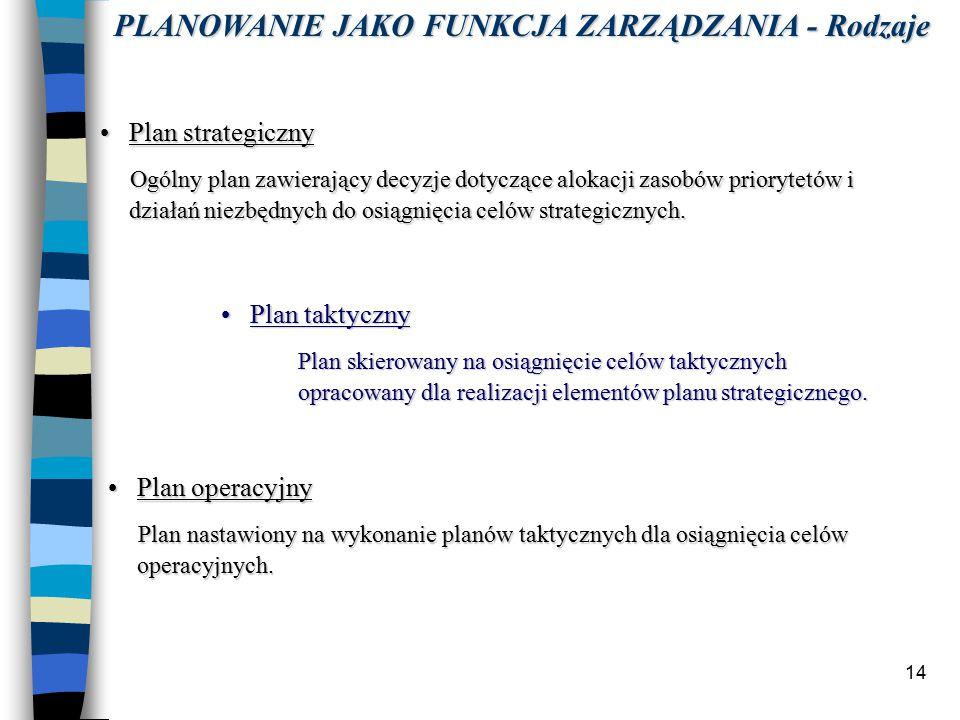 14 Plan strategicznyPlan strategiczny Ogólny plan zawierający decyzje dotyczące alokacji zasobów priorytetów i działań niezbędnych do osiągnięcia celów strategicznych.
