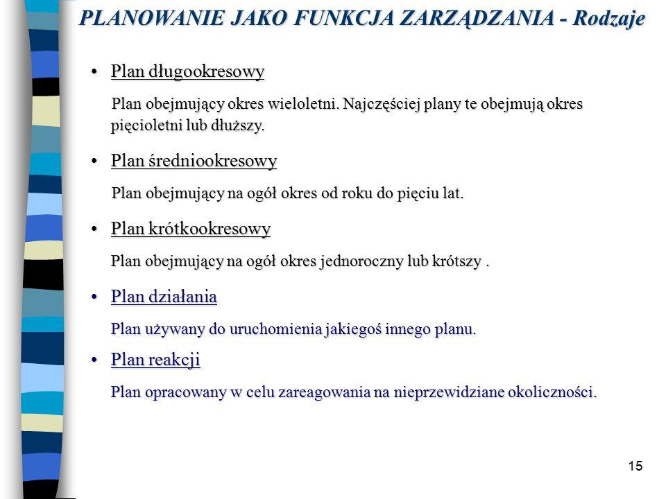 15 Plan długookresowyPlan długookresowy Plan obejmujący okres wieloletni.