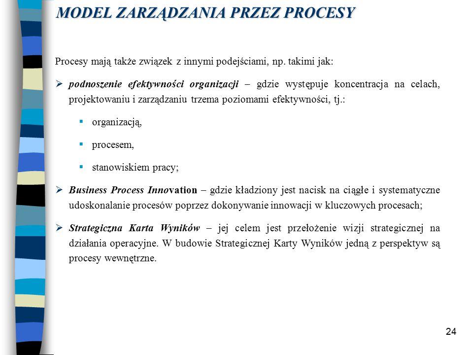 24 Procesy mają także związek z innymi podejściami, np.