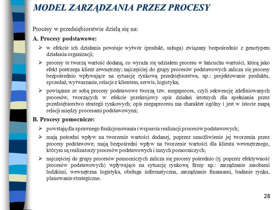 28 Procesy w przedsiębiorstwie dzielą się na: A.