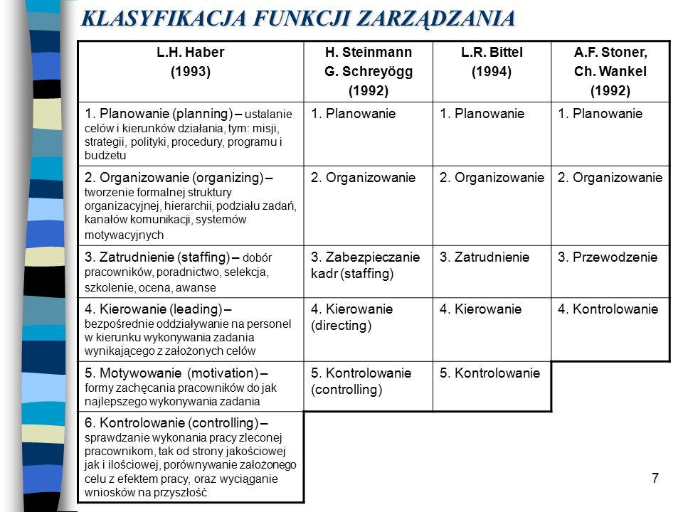 7 KLASYFIKACJA FUNKCJI ZARZĄDZANIA L.H.Haber (1993) H.